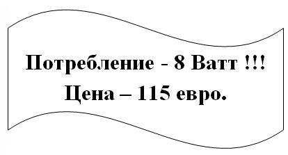 циркуляционный насос со сферическим мокрым ротором на постоянных магнитах Speroni SCRSE 15/15-65 (UPH 15-15 E1) цена