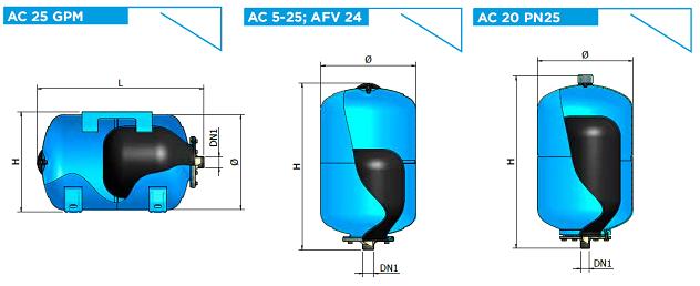 Горизонтальный гидроаккумулятор Elbi AC