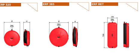 Плоские круглые расширительные баки Elbi ERP