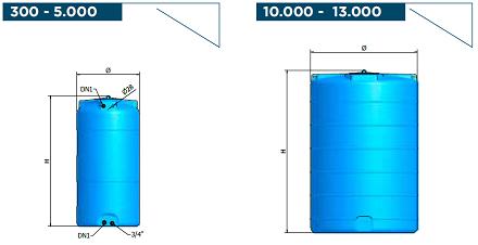 Вертикальные полиэтиленовые емкости ELBI PLASTO серии SV