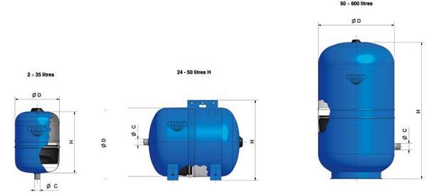 Расширительные баки для водоснабжения Zilmet Hydro-Pro