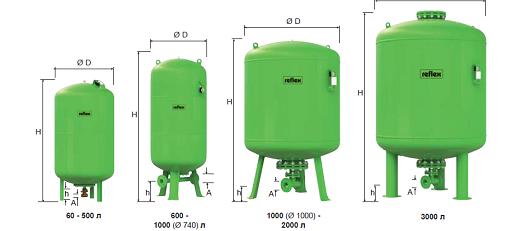 Гидроаккумуляторы Reflex - Refix DT – габаритные размеры.