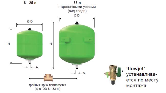 Гидроаккумуляторы для систем водоснабжения Reflex - Refix DD